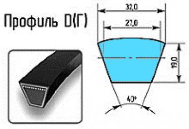 Фото HIMPT D(Г)-1900 Lp / 1825 Li - Ремни профиль D(Г) и E(Д)